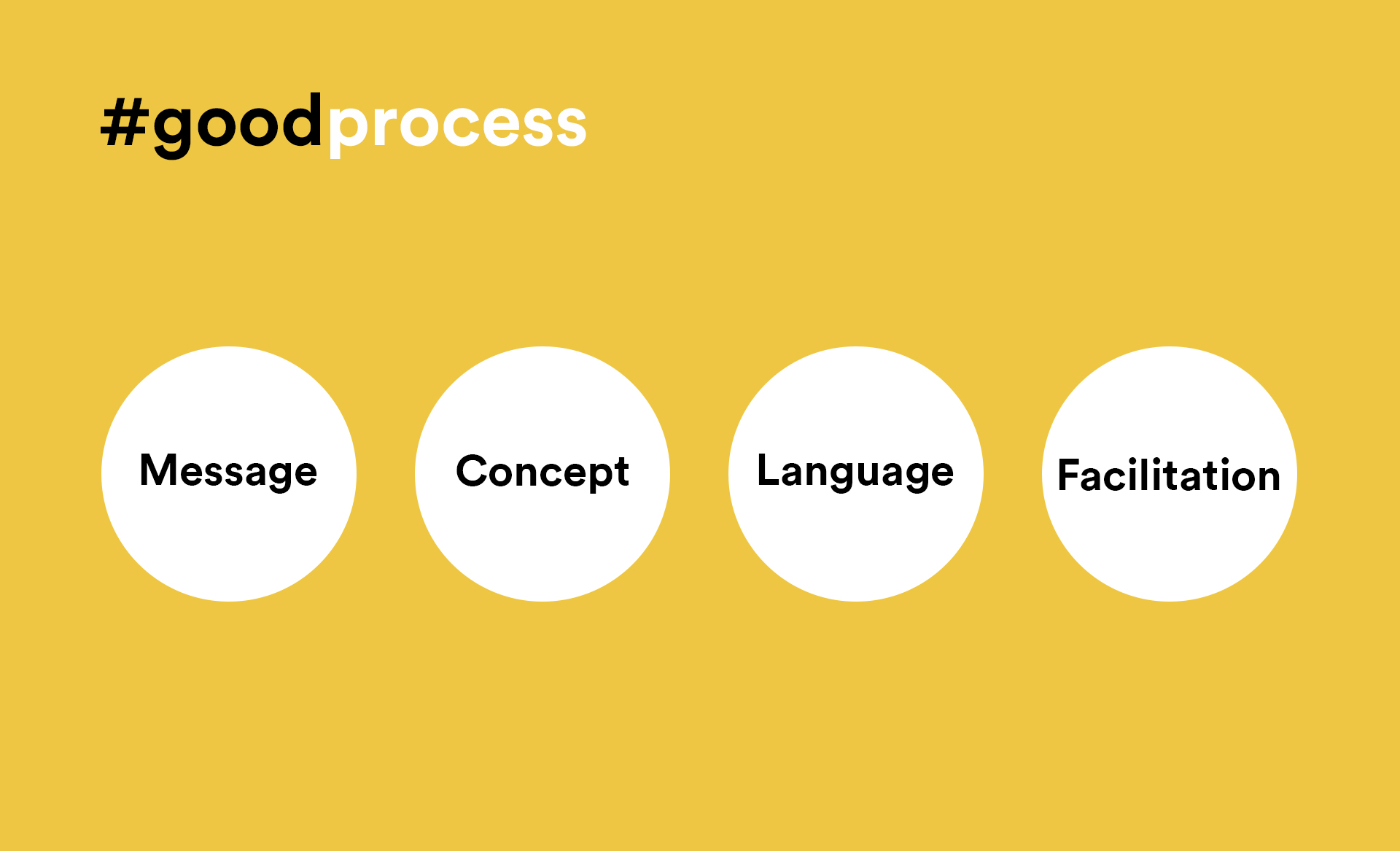 YES_process